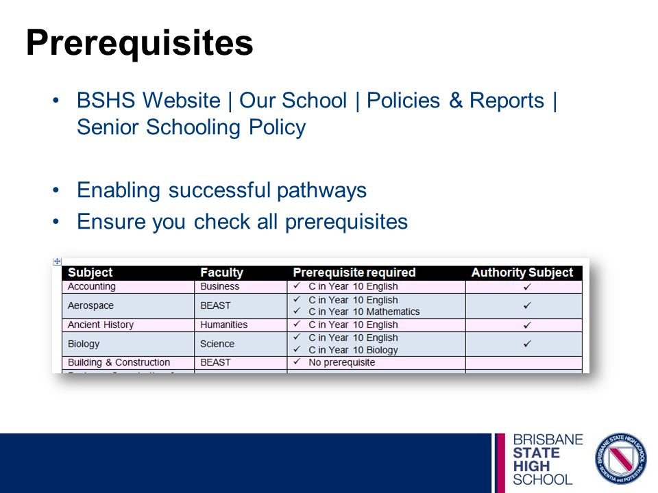 Prerequisites BSHS Website | Our School | Policies & Reports | Senior Schooling Policy Enabling successful pathways Ensure you check all prerequisites