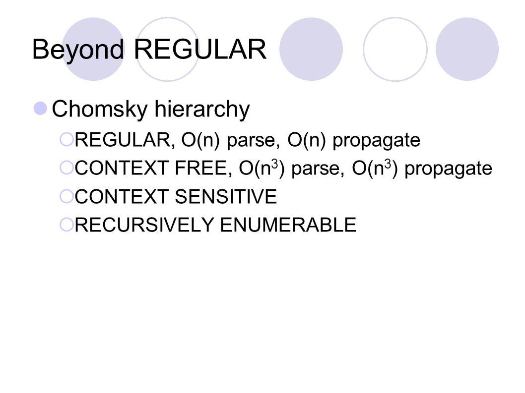 Beyond REGULAR Chomsky hierarchy  REGULAR, O(n) parse, O(n) propagate  CONTEXT FREE, O(n 3 ) parse, O(n 3 ) propagate  CONTEXT SENSITIVE  RECURSIVELY ENUMERABLE