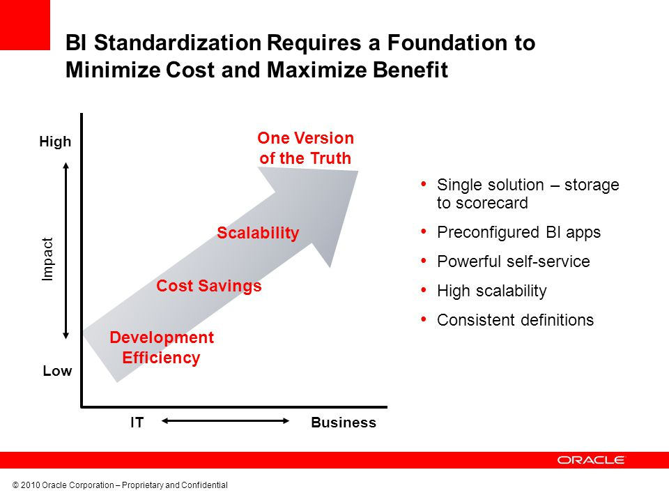 © 2010 Oracle Corporation – Proprietary and Confidential BI Standardization Requires a Foundation to Minimize Cost and Maximize Benefit Single solution – storage to scorecard Preconfigured BI apps Powerful self-service High scalability Consistent definitions ITBusiness Development Efficiency Cost Savings Scalability Impact High Low One Version of the Truth