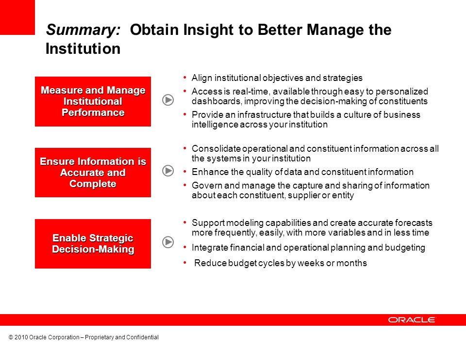 © 2010 Oracle Corporation – Proprietary and Confidential Summary: Obtain Insight to Better Manage the Institution Support modeling capabilities and create accurate forecasts more frequently, easily, with more variables and in less time Integrate financial and operational planning and budgeting Reduce budget cycles by weeks or months Enable Strategic Decision-Making Consolidate operational and constituent information across all the systems in your institution Enhance the quality of data and constituent information Govern and manage the capture and sharing of information about each constituent, supplier or entity Ensure Information is Accurate and Complete Align institutional objectives and strategies Access is real-time, available through easy to personalized dashboards, improving the decision-making of constituents Provide an infrastructure that builds a culture of business intelligence across your institution Measure and Manage Institutional Performance