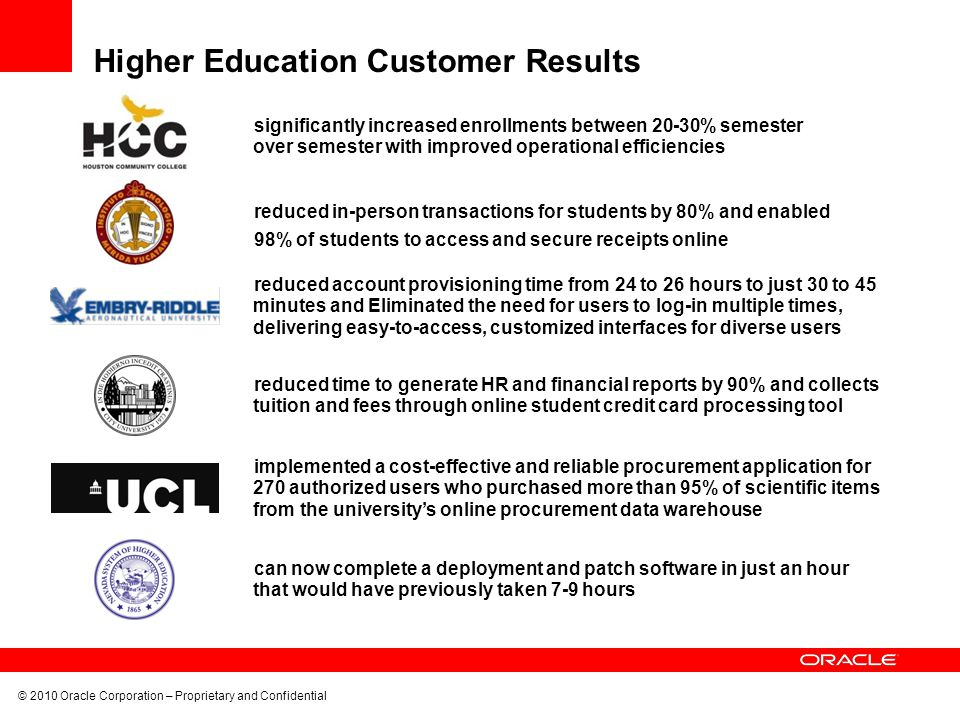© 2010 Oracle Corporation – Proprietary and Confidential reduced in-person transactions for students by 80% and enabled 98% of students to access and secure receipts online significantly increased enrollments between 20-30% semester over semester with improved operational efficiencies can now complete a deployment and patch software in just an hour that would have previously taken 7-9 hours reduced time to generate HR and financial reports by 90% and collects tuition and fees through online student credit card processing tool implemented a cost-effective and reliable procurement application for 270 authorized users who purchased more than 95% of scientific items from the university's online procurement data warehouse Higher Education Customer Results reduced account provisioning time from 24 to 26 hours to just 30 to 45 minutes and Eliminated the need for users to log-in multiple times, delivering easy-to-access, customized interfaces for diverse users