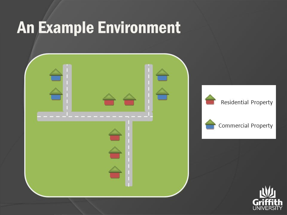 An Example Environment Residential Property Commercial Property