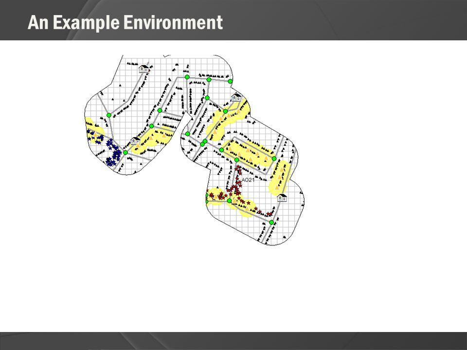 An Example Environment