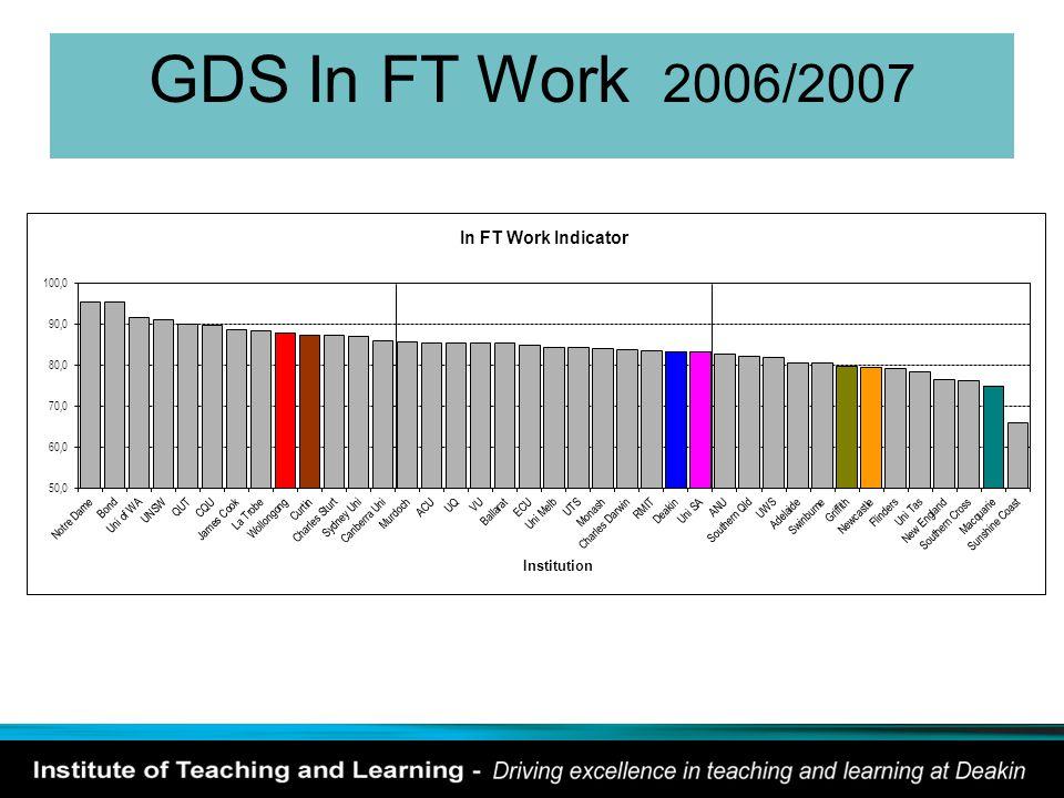 GDS In FT Work 2006/2007