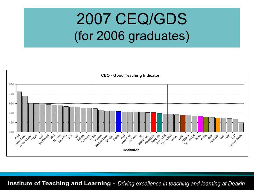 2007 CEQ/GDS (for 2006 graduates)