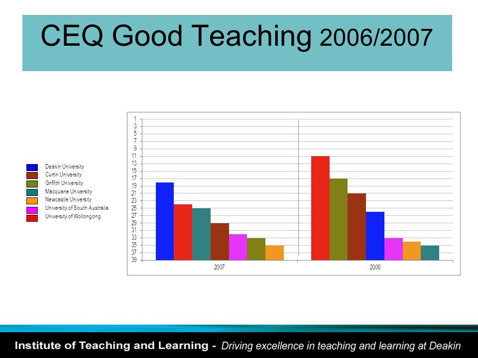 CEQ Good Teaching 2006/2007 Deakin University Curtin University Griffith University Macquarie University Newcastle University University of South Australia University of Wollongong
