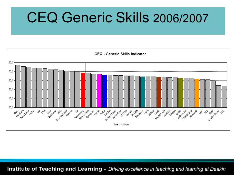 CEQ Generic Skills 2006/2007