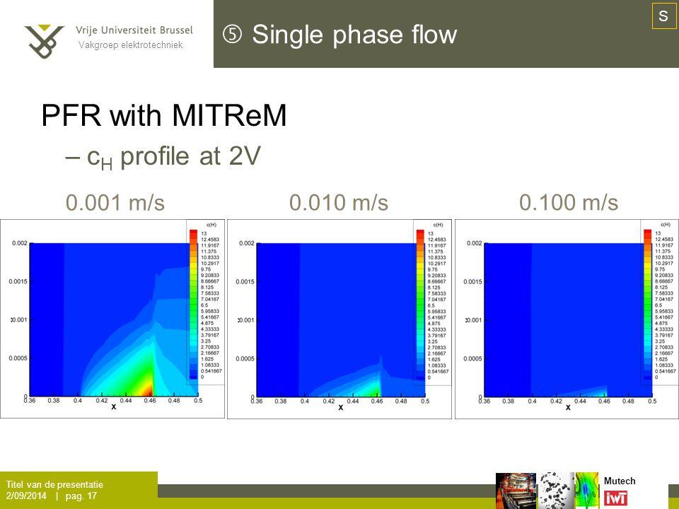 Vakgroep elektrotechniek Mutech Titel van de presentatie 2/09/2014 | pag.