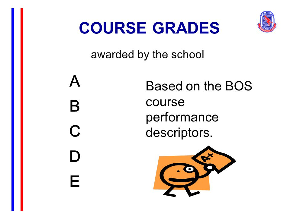 COURSE GRADES ABCDEABCDE awarded by the school Based on the BOS course performance descriptors.