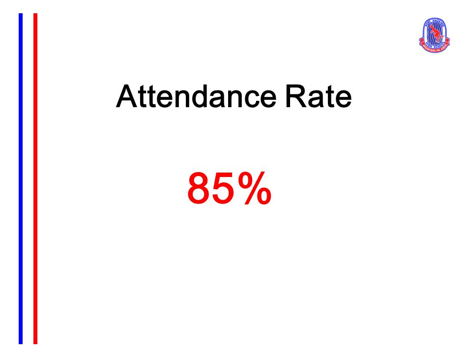 Attendance Rate 85%