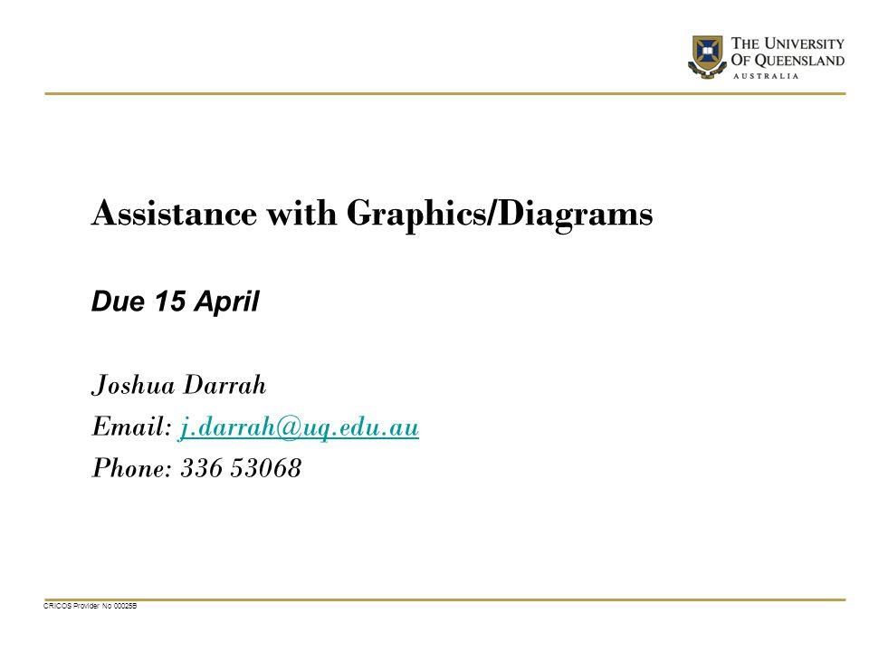 CRICOS Provider No 00025B Assistance with Graphics/Diagrams Due 15 April Joshua Darrah Email: j.darrah@uq.edu.auj.darrah@uq.edu.au Phone: 336 53068