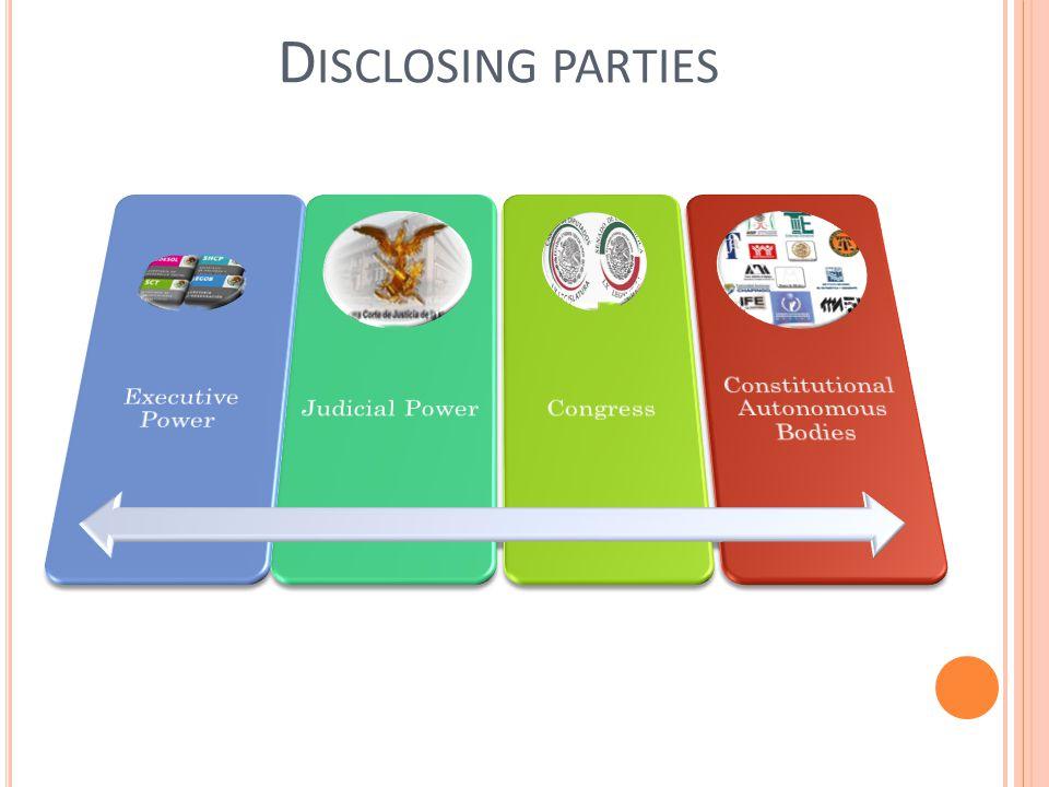 D ISCLOSING PARTIES