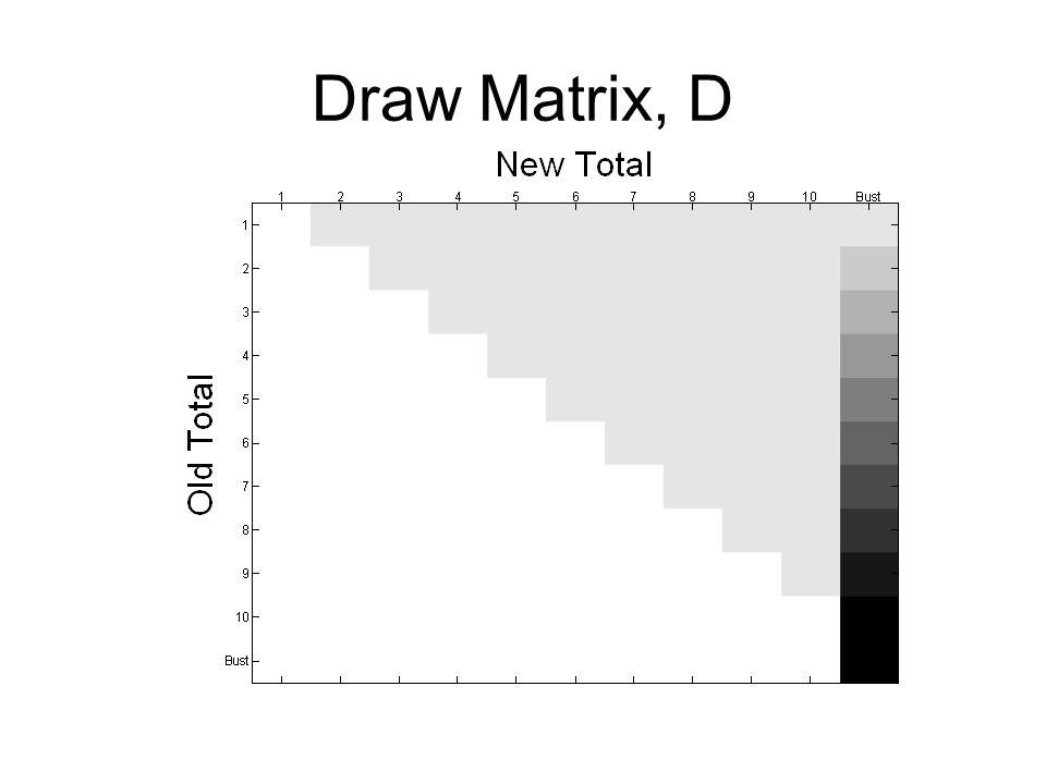 Draw Matrix, D