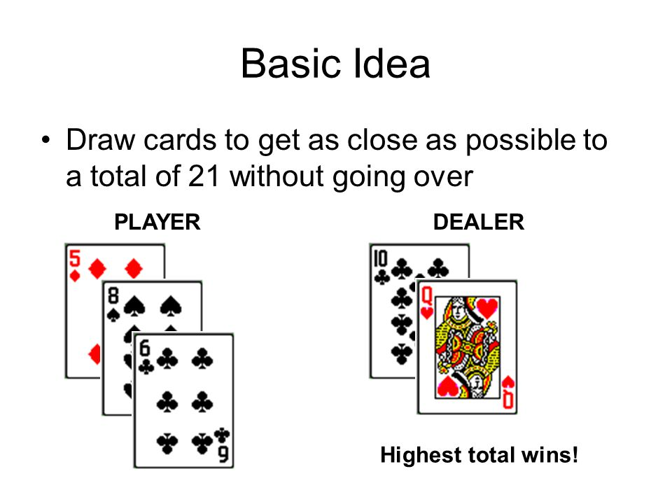 Basic Idea Draw cards to get as close as possible to a total of 21 without going over PLAYERDEALER Highest total wins!