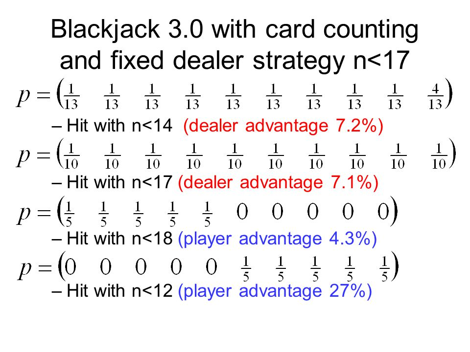 Blackjack 3.0 with card counting and fixed dealer strategy n<17 –Hit with n<14 (dealer advantage 7.2%) –Hit with n<17 (dealer advantage 7.1%) –Hit wit