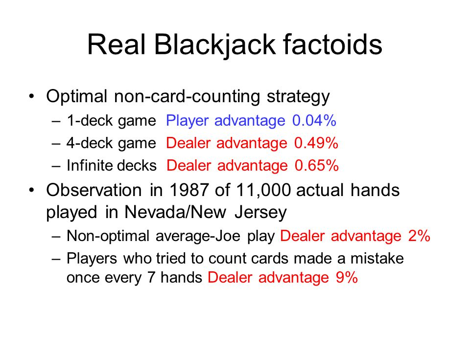 Real Blackjack factoids Optimal non-card-counting strategy –1-deck game Player advantage 0.04% –4-deck game Dealer advantage 0.49% –Infinite decks Dea