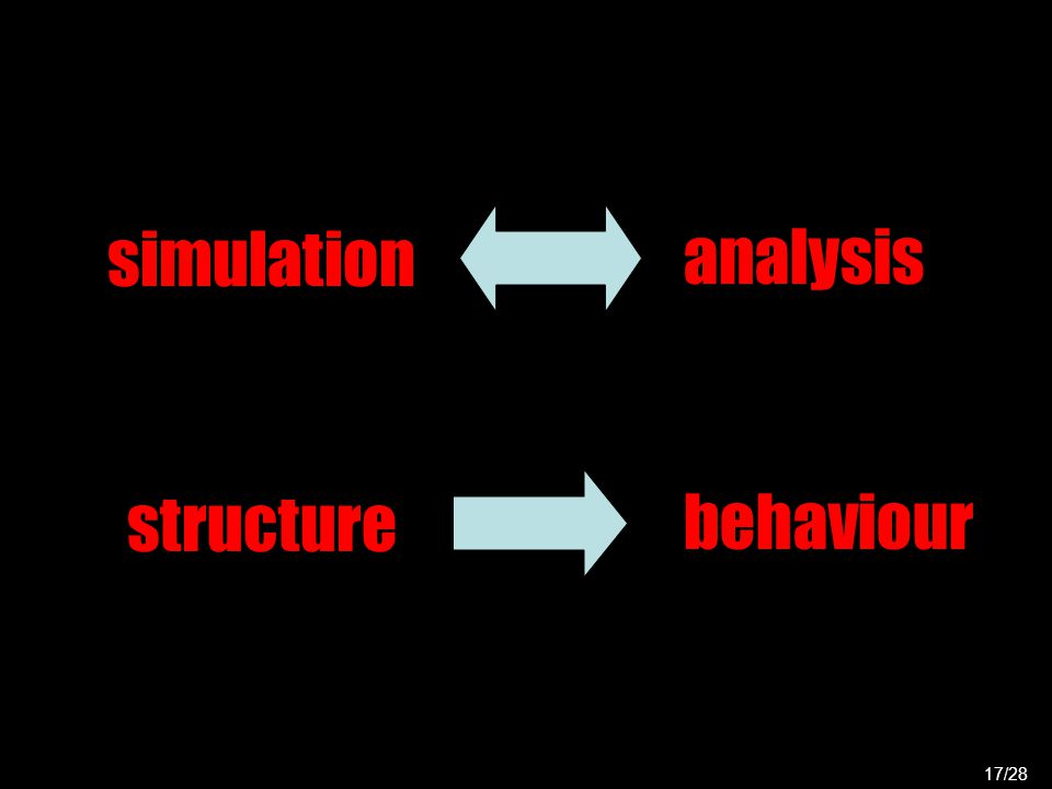17/28 simulation analysis structure behaviour
