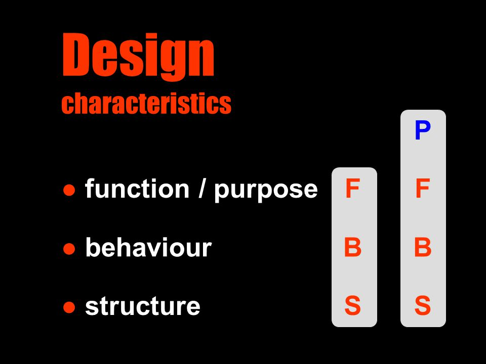 Design characteristics ● function / purpose ● behaviour ● structure F B S F B S P