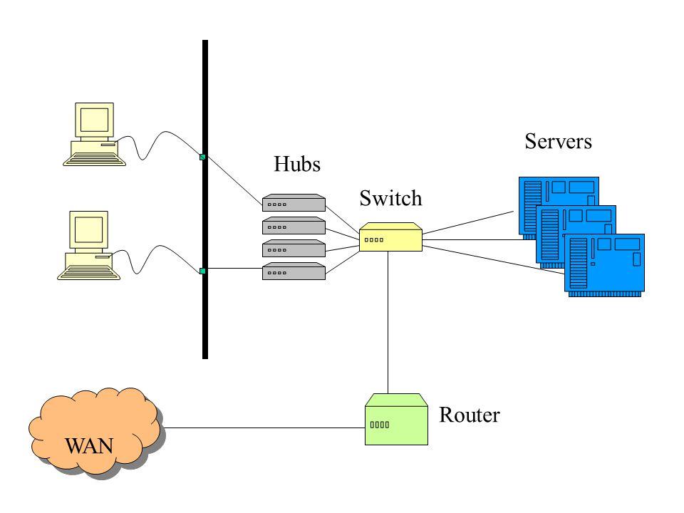 Storage Area Networks WEBApplicationDatabase Fibre channel File Server