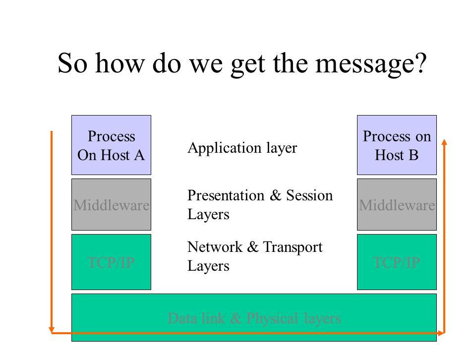 SMP – Shared bus CPU Memory pool I/O Compaq DL580