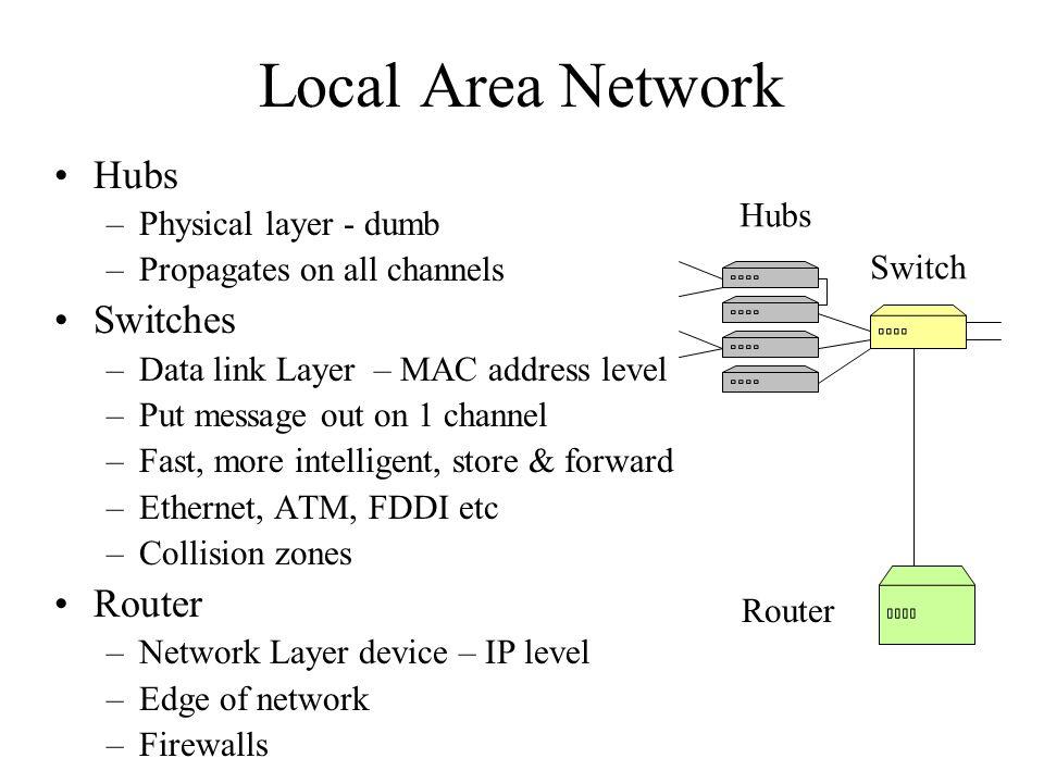 Server hardware CPU Memory (Primary Storage) Communications Interface Disk (Secondary Storage) CPU