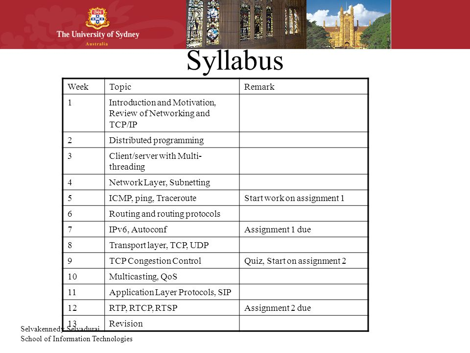 Selvakennedy Selvadurai School of Information Technologies Syllabus WeekTopicRemark 1Introduction and Motivation, Review of Networking and TCP/IP 2Distributed programming 3Client/server with Multi- threading 4Network Layer, Subnetting 5ICMP, ping, TracerouteStart work on assignment 1 6Routing and routing protocols 7IPv6, AutoconfAssignment 1 due 8Transport layer, TCP, UDP 9TCP Congestion ControlQuiz, Start on assignment 2 10Multicasting, QoS 11Application Layer Protocols, SIP 12RTP, RTCP, RTSPAssignment 2 due 13Revision