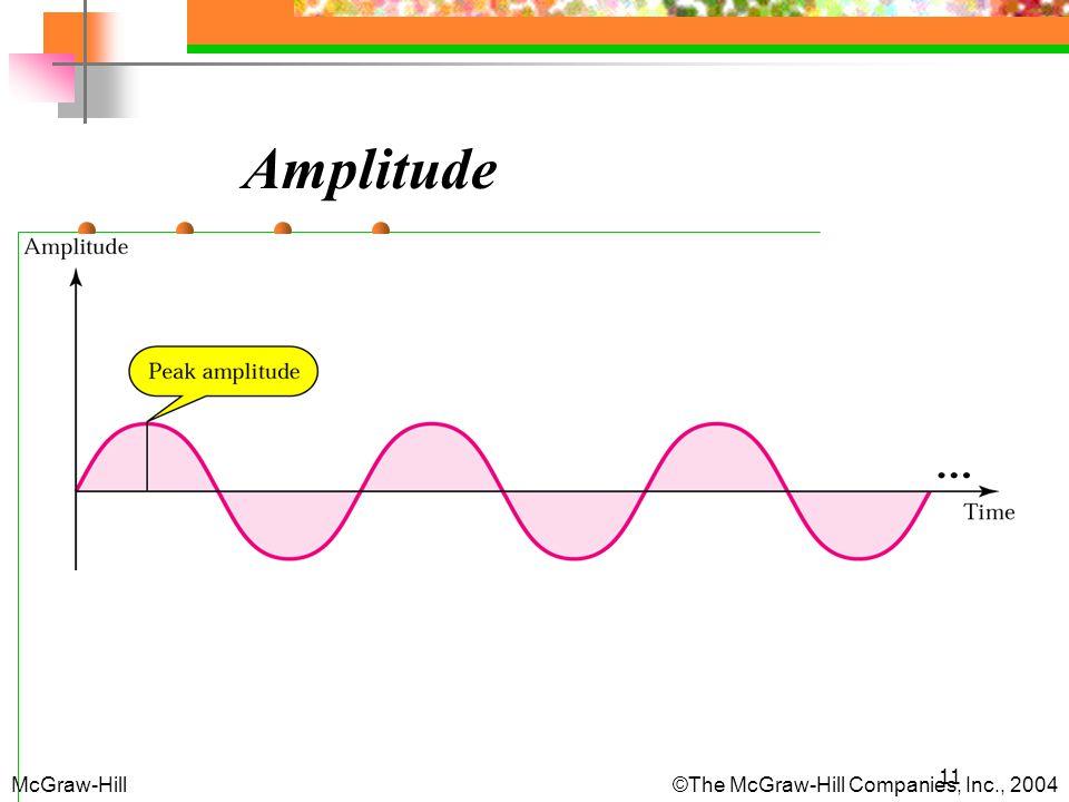 11 Amplitude McGraw-Hill © The McGraw-Hill Companies, Inc., 2004