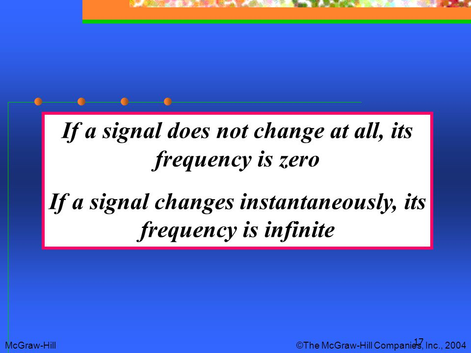 17 If a signal does not change at all, its frequency is zero If a signal changes instantaneously, its frequency is infinite McGraw-Hill © The McGraw-H