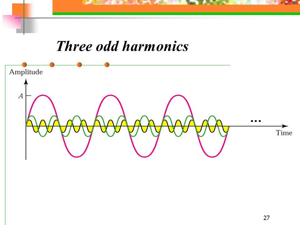 27 Three odd harmonics