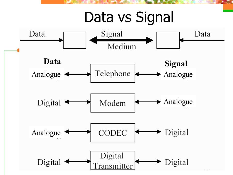 35 Data vs Signal Analogue