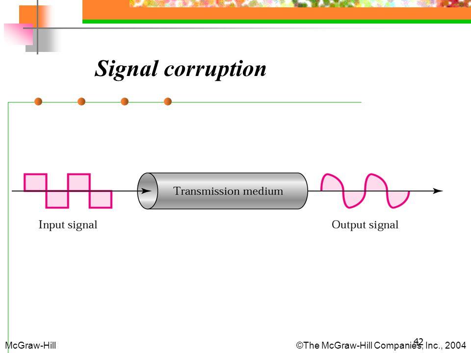 42 Signal corruption McGraw-Hill © The McGraw-Hill Companies, Inc., 2004