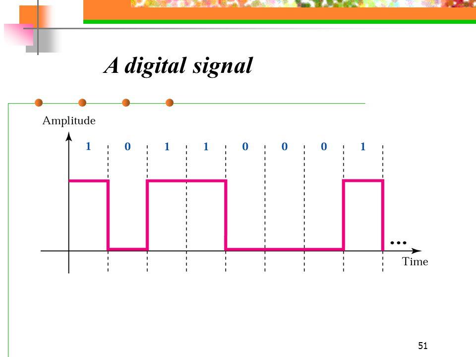 51 A digital signal