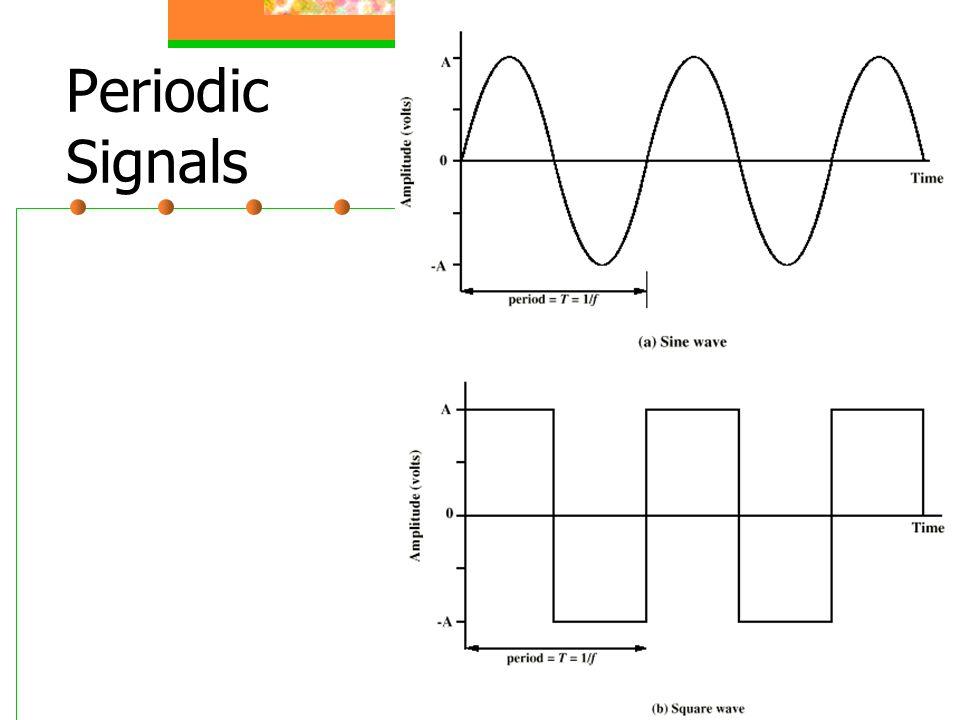 7 Periodic Signals
