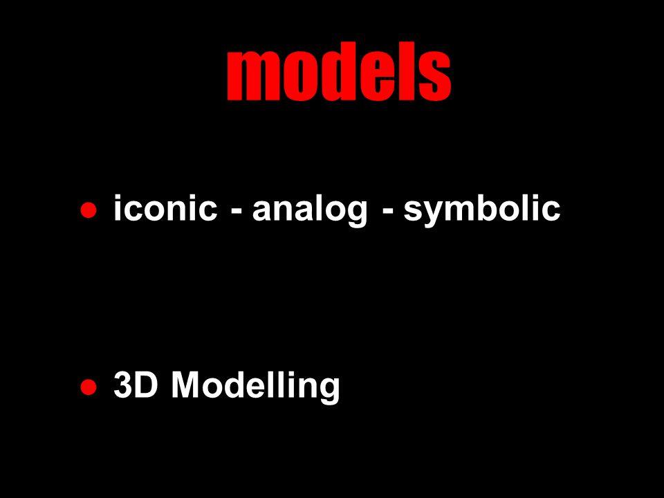 models ● iconic - analog - symbolic ● 3D Modelling