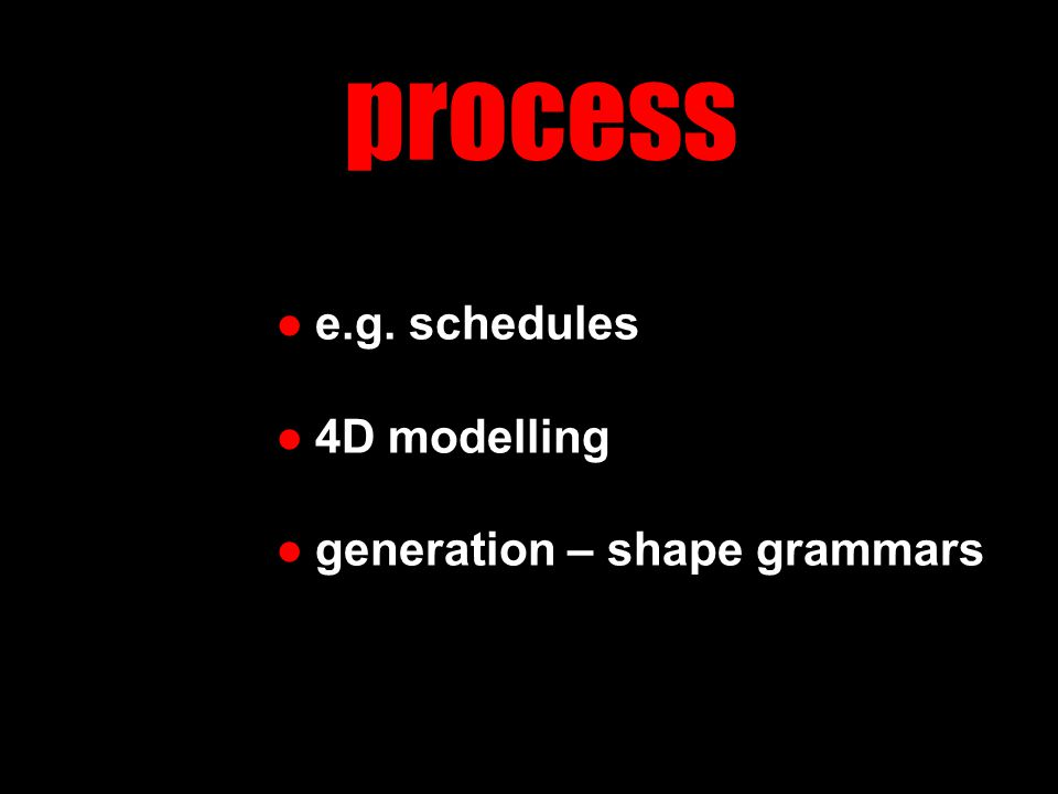 process ●e.g. schedules ●4D modelling ●generation – shape grammars