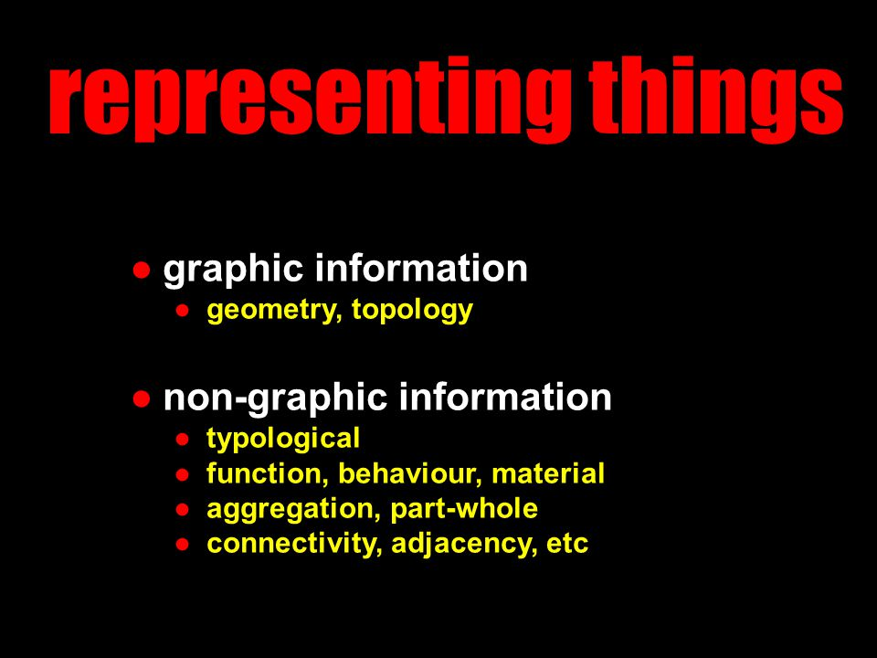 representing things ●graphic information ●geometry, topology ●non-graphic information ●typological ●function, behaviour, material ●aggregation, part-whole ●connectivity, adjacency, etc