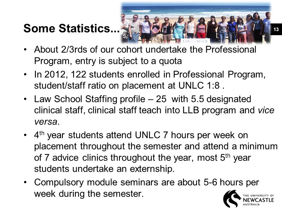 Some Statistics... About 2/3rds of our cohort undertake the Professional Program, entry is subject to a quota In 2012, 122 students enrolled in Profes