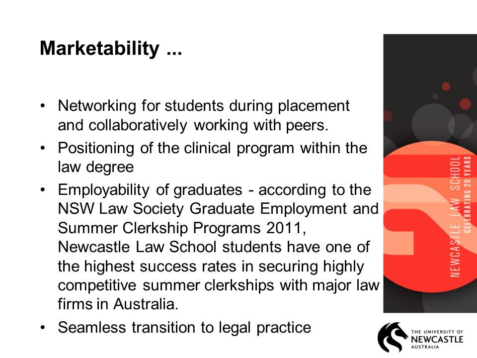 Marketability... Networking for students during placement and collaboratively working with peers.