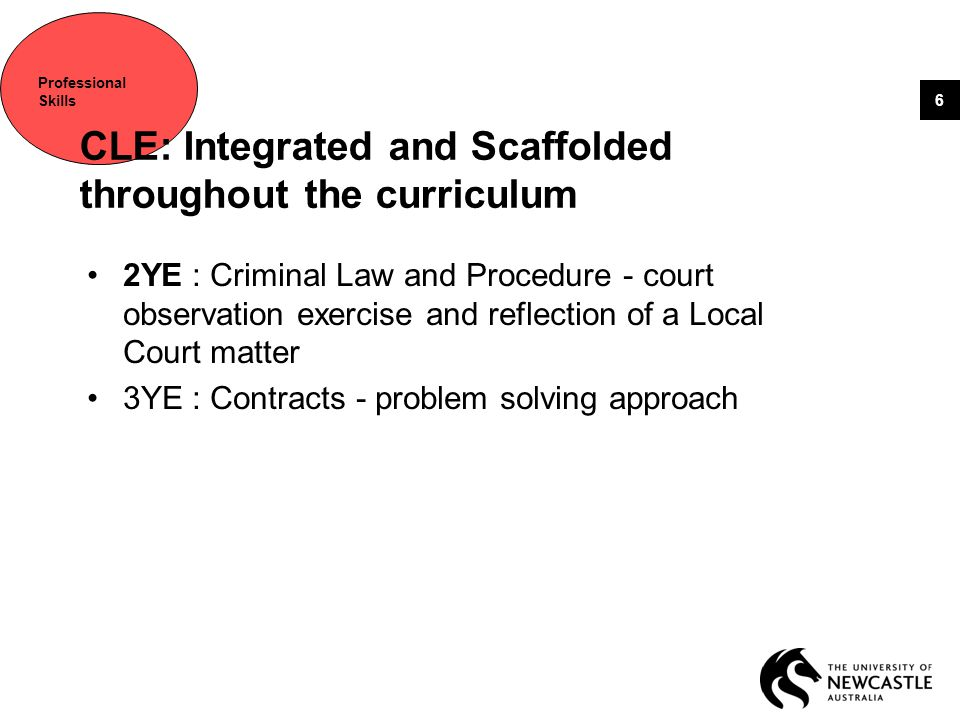 Professional Skills CLE: Integrated and Scaffolded throughout the curriculum 2YE : Criminal Law and Procedure - court observation exercise and reflection of a Local Court matter 3YE : Contracts - problem solving approach 6