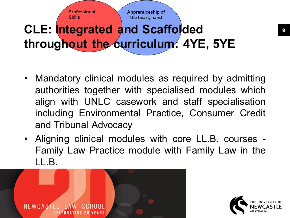Apprenticeship of the heart, hand Professional Skills CLE: Integrated and Scaffolded throughout the curriculum: 4YE, 5YE Mandatory clinical modules as required by admitting authorities together with specialised modules which align with UNLC casework and staff specialisation including Environmental Practice, Consumer Credit and Tribunal Advocacy Aligning clinical modules with core LL.B.