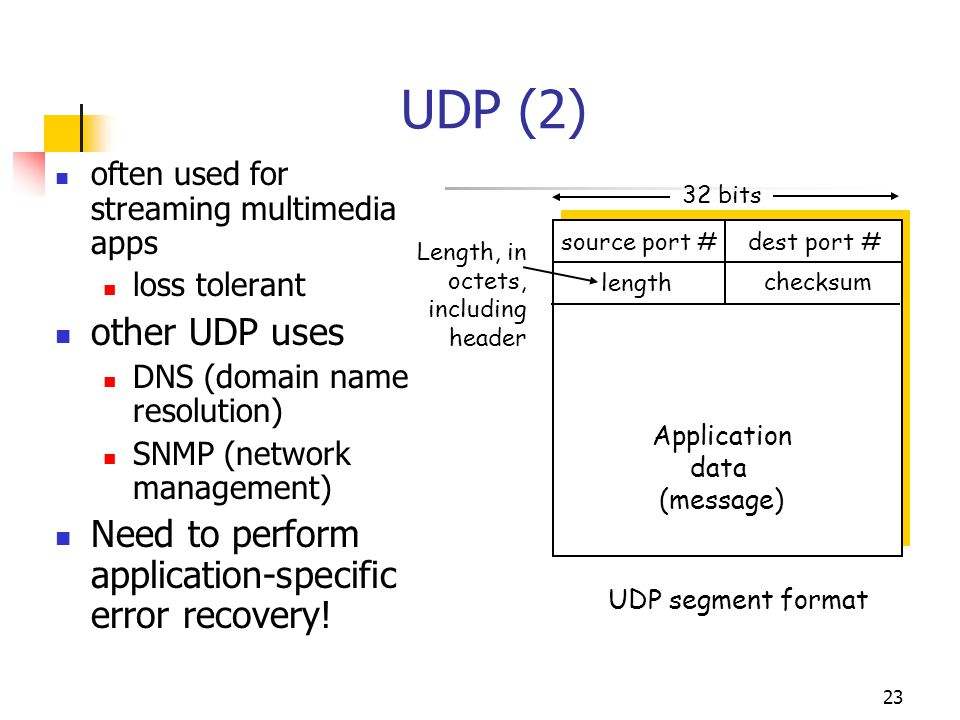 23 UDP (2) often used for streaming multimedia apps loss tolerant other UDP uses DNS (domain name resolution) SNMP (network management) Need to perfor