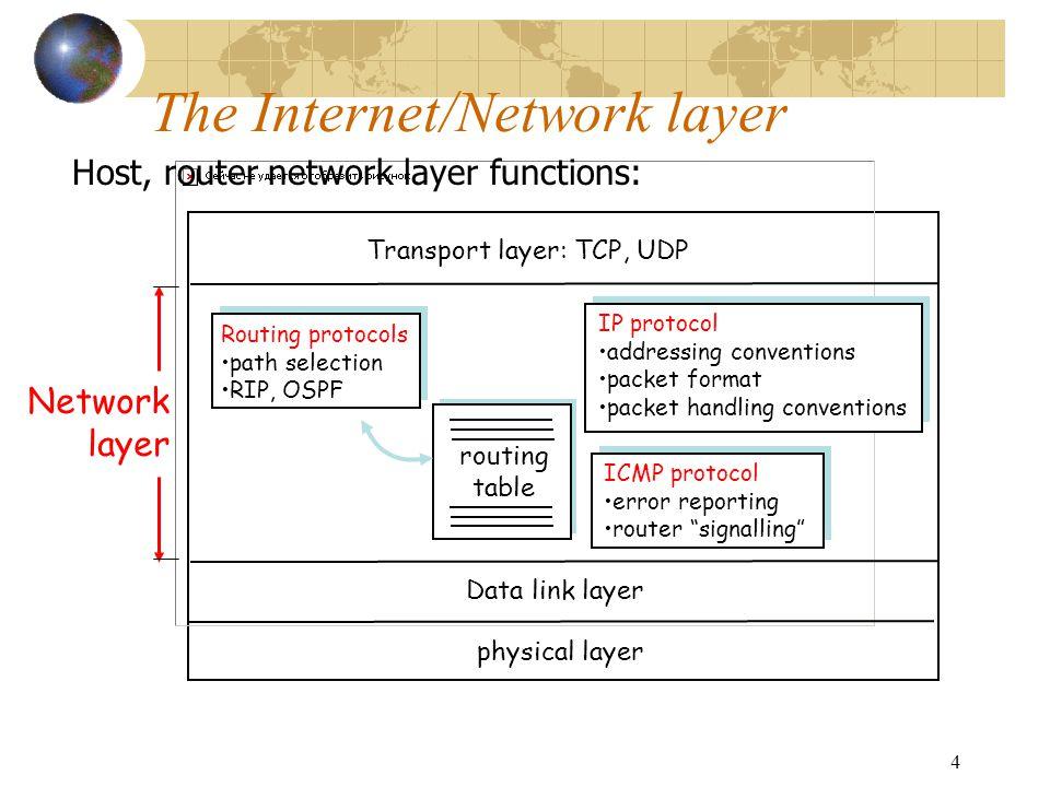 45 Why Change IP.