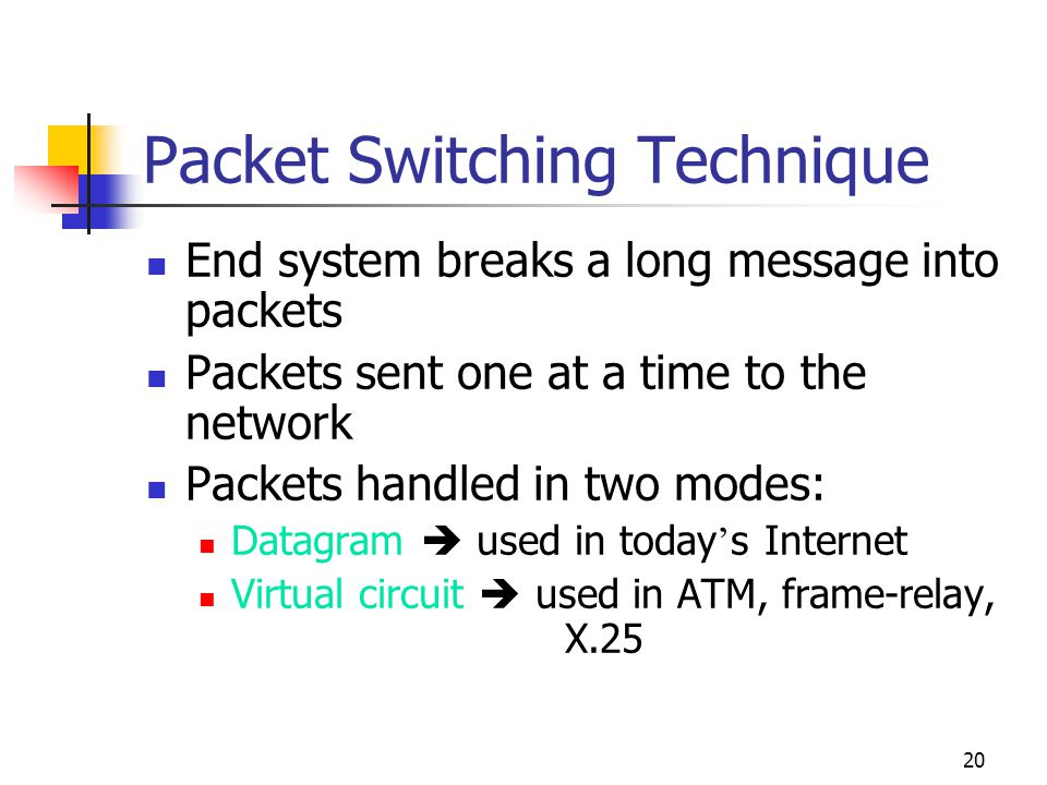 20 Packet Switching Technique End system breaks a long message into packets Packets sent one at a time to the network Packets handled in two modes: Datagram  used in today ' s Internet Virtual circuit  used in ATM, frame-relay, X.25