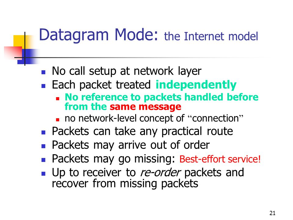 21 Datagram Mode: the Internet model No call setup at network layer Each packet treated independently No reference to packets handled before from the same message no network-level concept of connection Packets can take any practical route Packets may arrive out of order Packets may go missing: Best-effort service.
