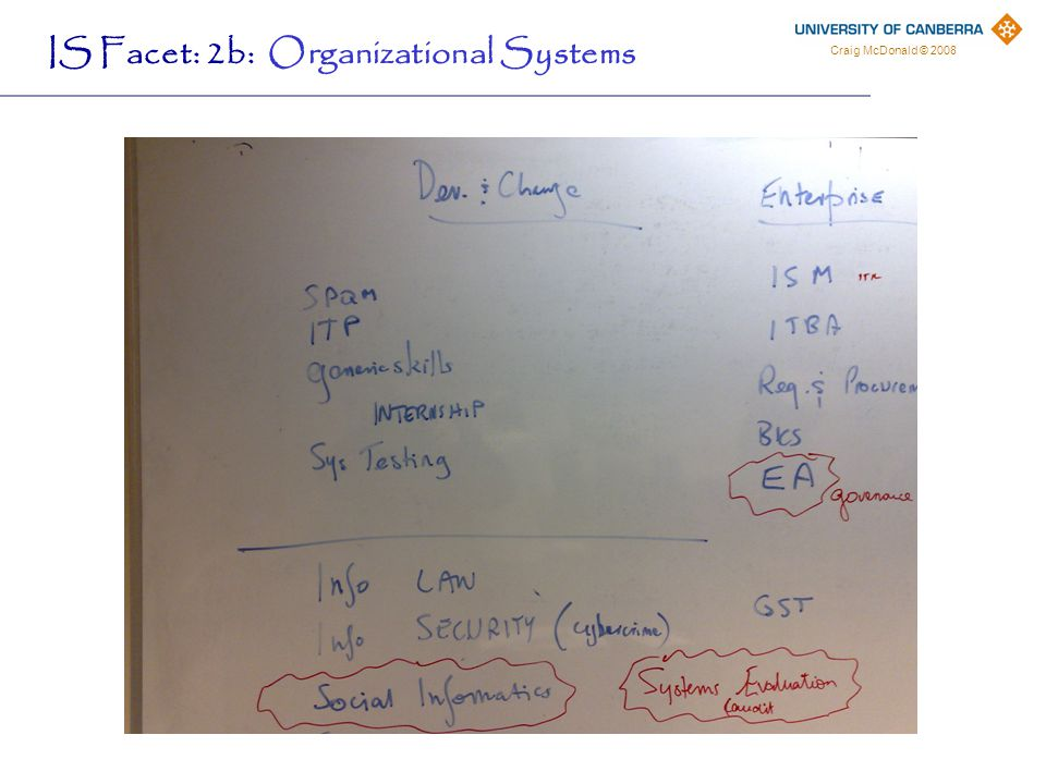 Craig McDonald © 2008 IS Facet: 2b: Organizational Systems