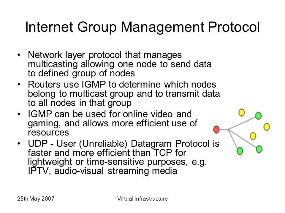 25th May 2007Virtual Infrastructure Internet Group Management Protocol Network layer protocol that manages multicasting allowing one node to send data to defined group of nodes Routers use IGMP to determine which nodes belong to multicast group and to transmit data to all nodes in that group IGMP can be used for online video and gaming, and allows more efficient use of resources UDP - User (Unreliable) Datagram Protocol is faster and more efficient than TCP for lightweight or time-sensitive purposes, e.g.
