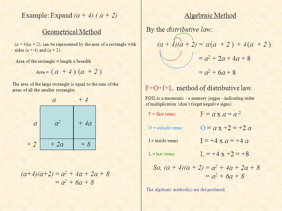 (a + 4)(a + 2), can be represented by the area of a rectangle with sides (a + 4) and (a + 2).
