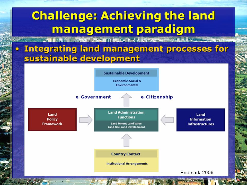 Integrating land management processes for sustainable developmentIntegrating land management processes for sustainable development Challenge: Achieving the land management paradigm Enemark, 2006