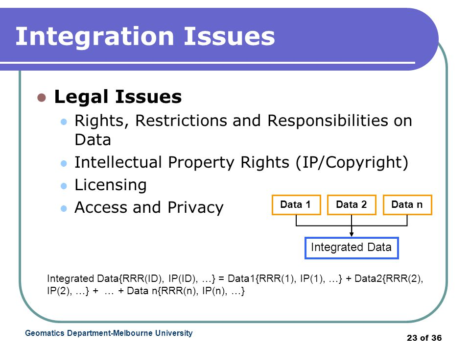 Geomatics Department-Melbourne University 23 of 36 Integration Issues Legal Issues Rights, Restrictions and Responsibilities on Data Intellectual Property Rights (IP/Copyright) Licensing Access and Privacy Integrated Data{RRR(ID), IP(ID), …} = Data1{RRR(1), IP(1), …} + Data2{RRR(2), IP(2), …} + … + Data n{RRR(n), IP(n), …} Data 1Data 2Data n Integrated Data