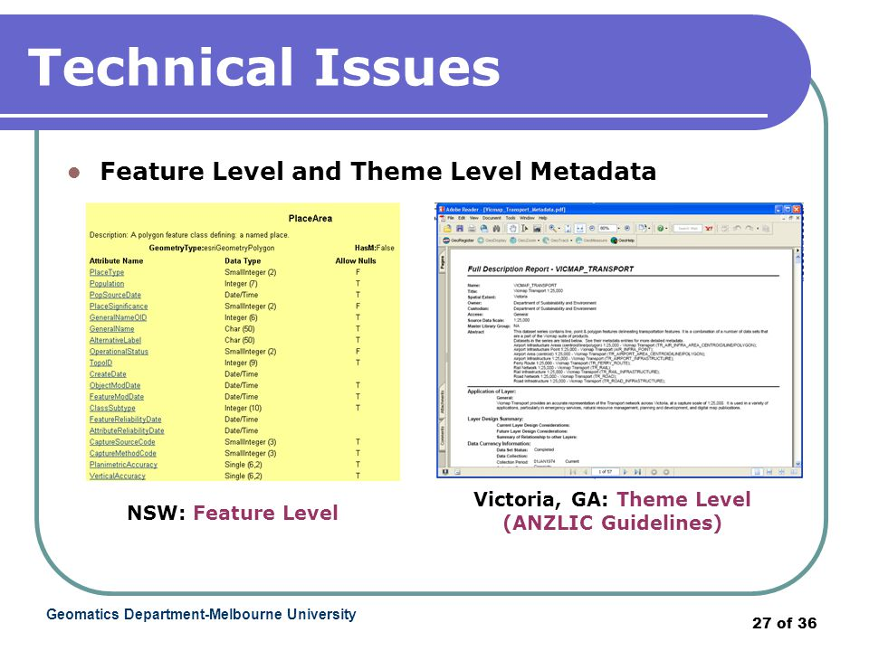 Geomatics Department-Melbourne University 27 of 36 Technical Issues Feature Level and Theme Level Metadata NSW: Feature Level Victoria, GA: Theme Level (ANZLIC Guidelines)